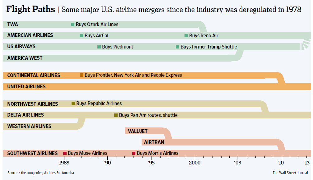 US-Airline-Monopoly-Madness