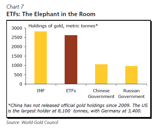 Top-Gold-Holders