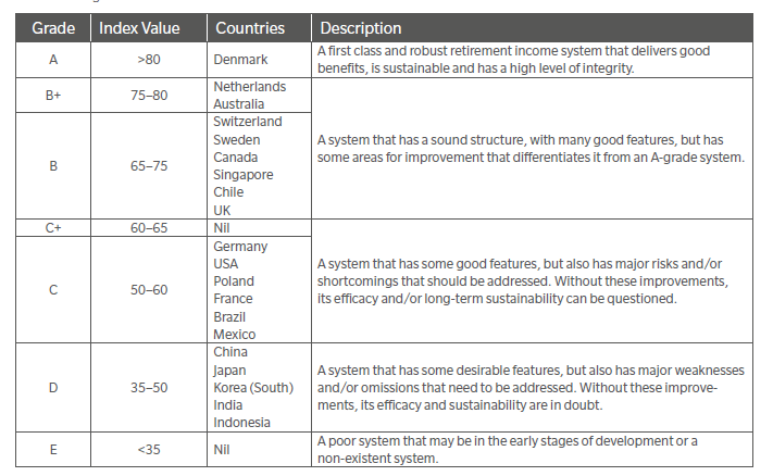 Pension-Systems-Across-Countries