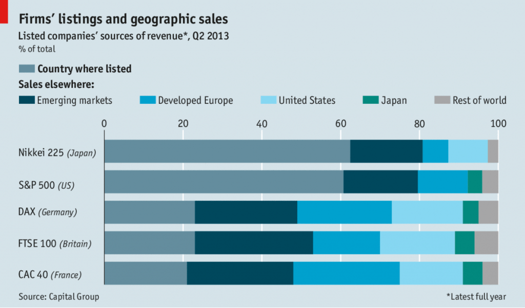 Firms-Listing-and-Geogrpahic-Sales