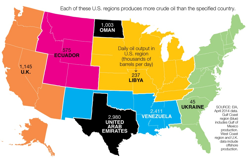 US Oil Map