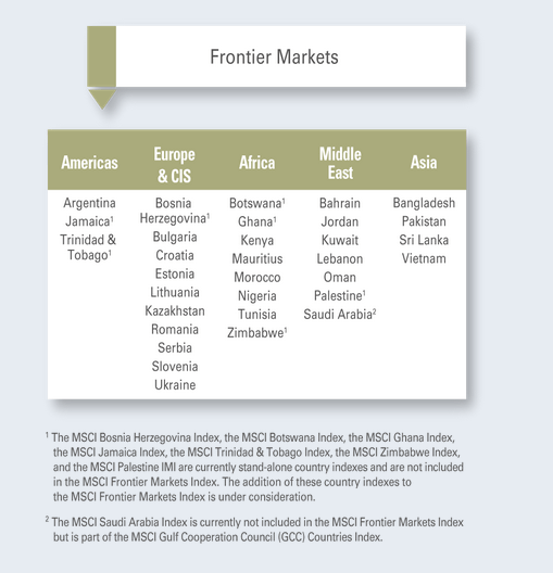 MSCI Frontie Markets Countries