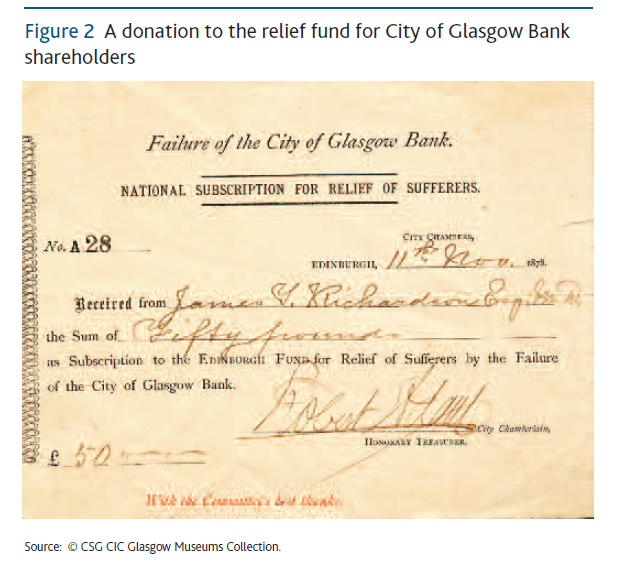 City of glasgow bank shareholders donation