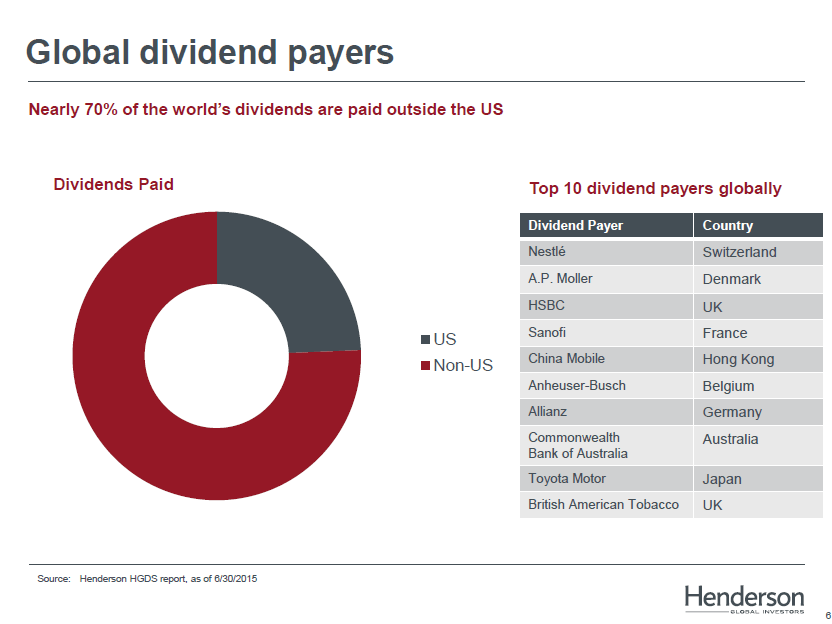 Global Dividend Payers
