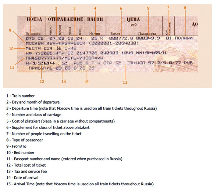 Railway Russian Train Tickets 38