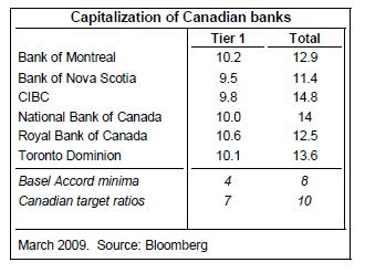 canada-banks-tier-ratio.JPG