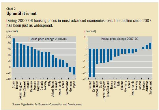home-prices.JPG