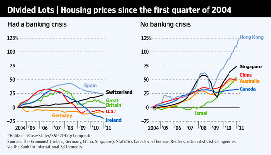 house-prices-comparison-select-countries.jpg