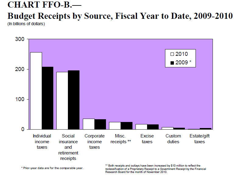 us-corporate-personal-taxes.png