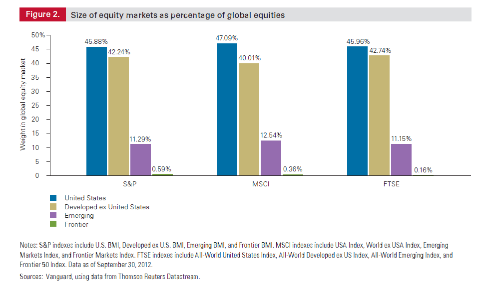 Size-of-Equity-Markets-1