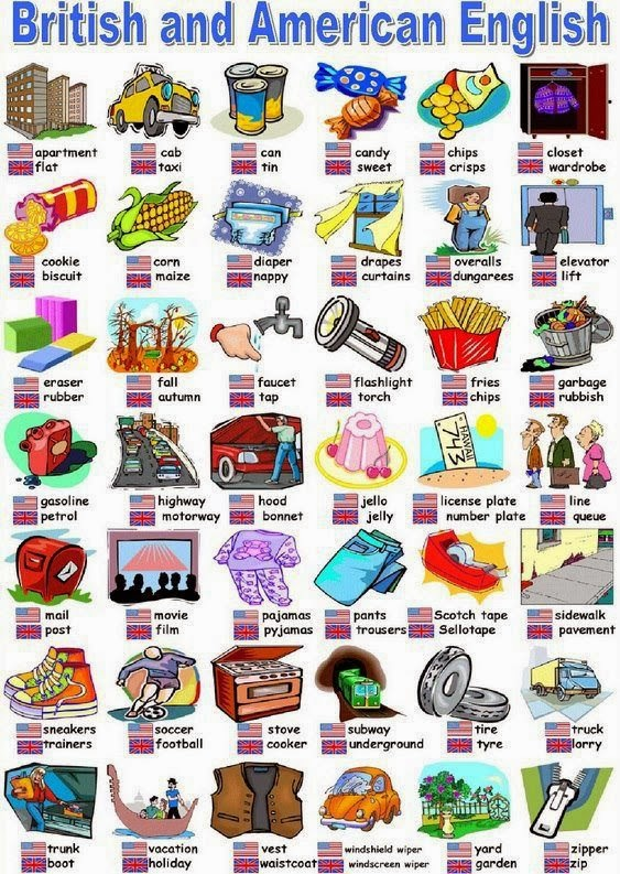British vs American English Words