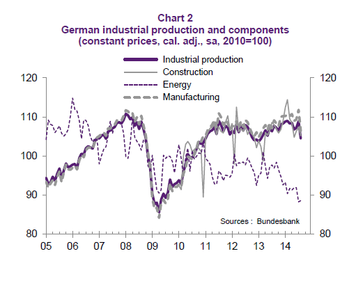 Germany Economy-1