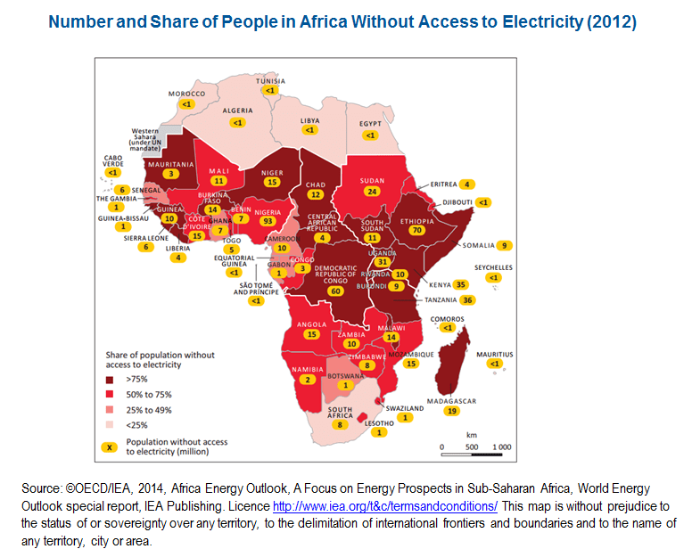 Africa Electricity Deficit
