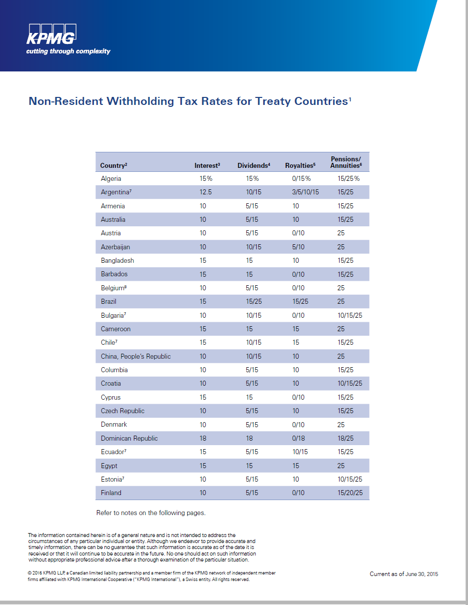 Canada-Non-Resident-Withholding-Tax-Rates-for-Treaty-Countries-Sample