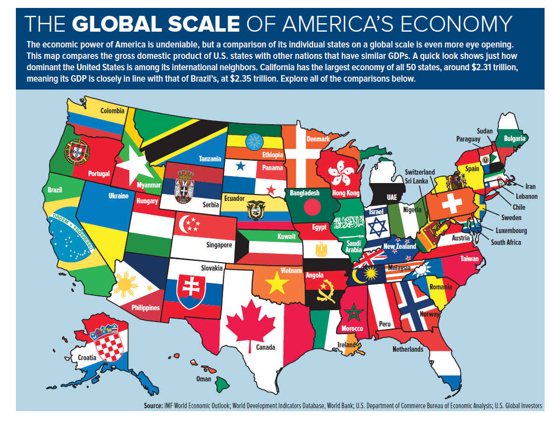 US States Eocnomy vs Other Countries