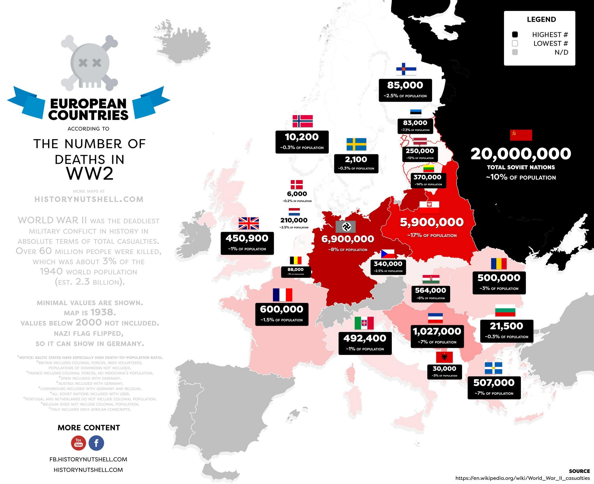 Map of Casualties in Europe