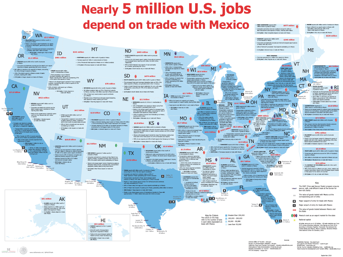 us-mexico-trade-and-jobs-chart-2016