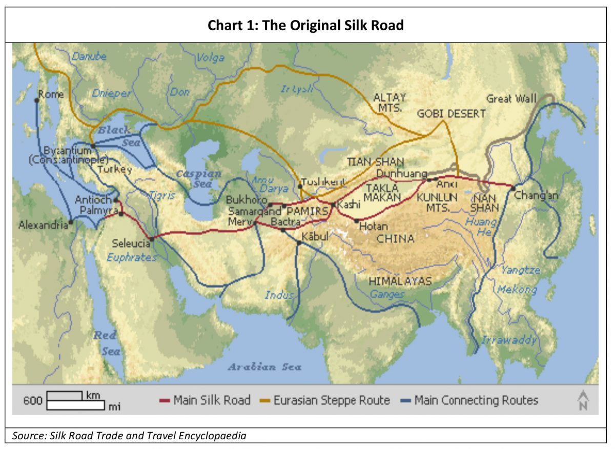 Modern Day China Map.China The Original Silk Road Vs The New Silk Road