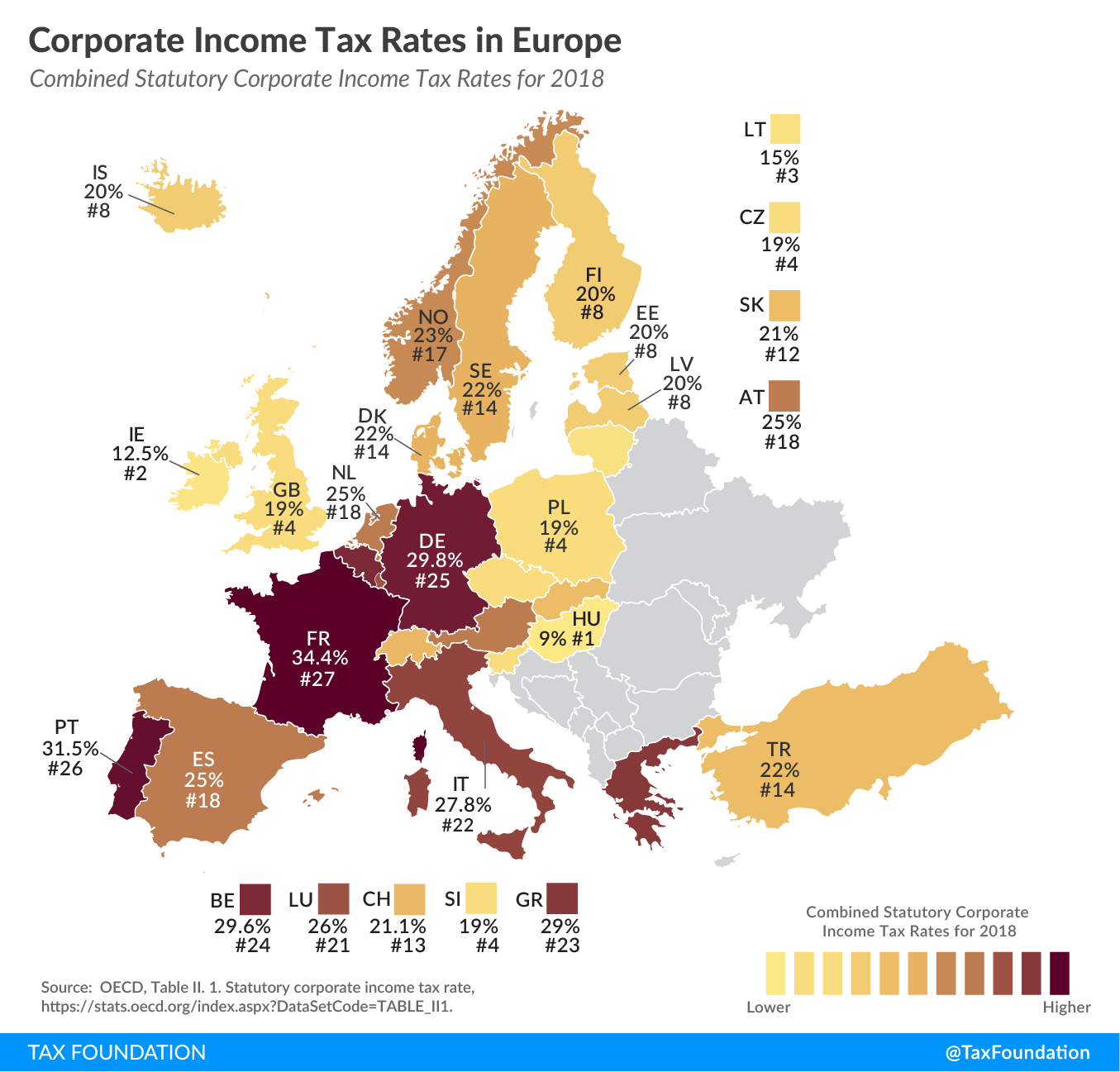 Corporate Income Tax Rates In Europe: Chart