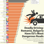 Road Safety in Europe by Country: Infographic