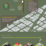 Understanding the Electric Grid: Infographic