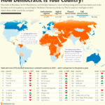 How Democratic is your Country?: Infographic