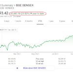 India's Sensex Sets Yet Another Record