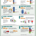 10 Key Facts on Natural Resources of Canada